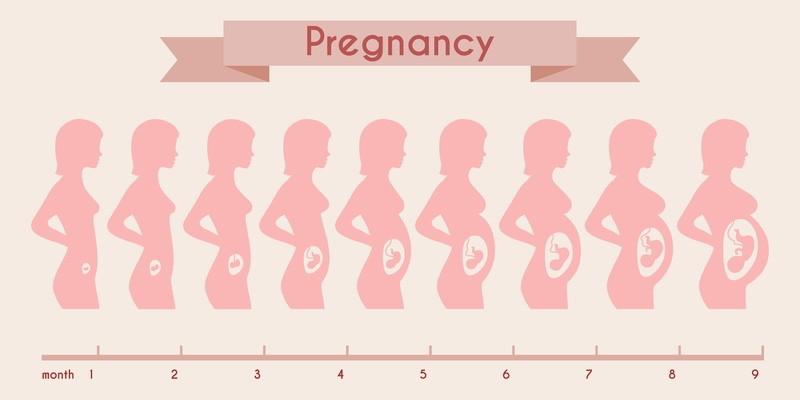 gravid symtom försvinner